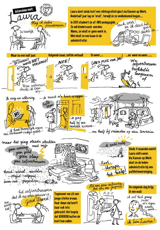 Laura | strip | getekend interview | Femke van Heerikhuizen